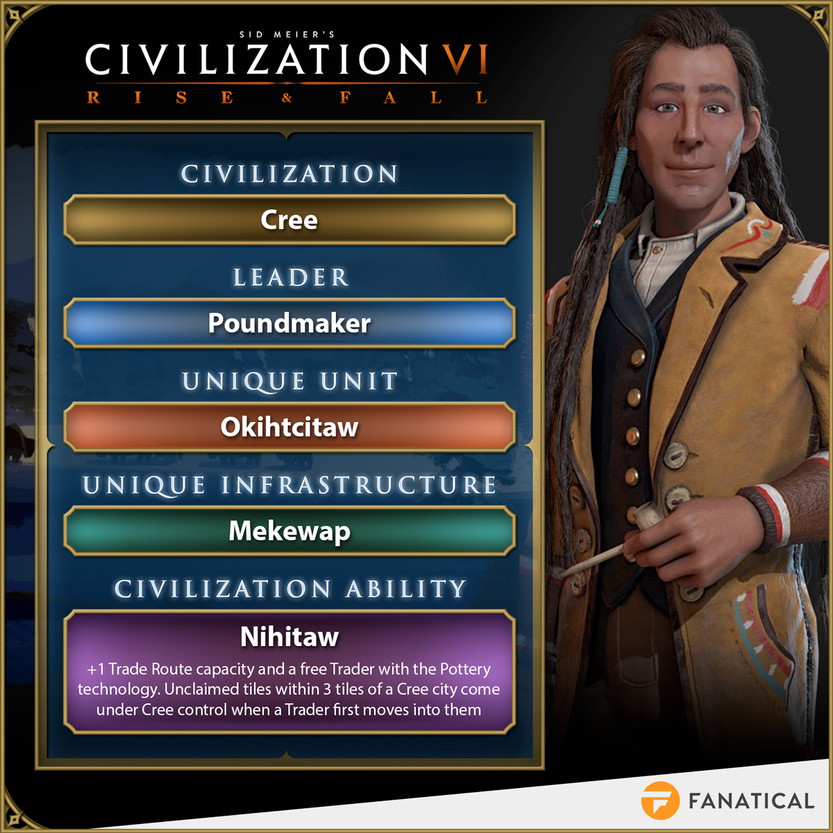 Meet the leaders of Civilization VI: Rise and Fall | Fanatical